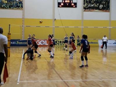 Saquarema (RJ) - Campeonato Brasileiro de Seleções Sub-17 Feminino 2ª Divisão