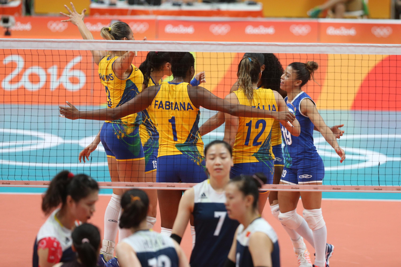 Brasil é superado pela China e fica em quinto lugar