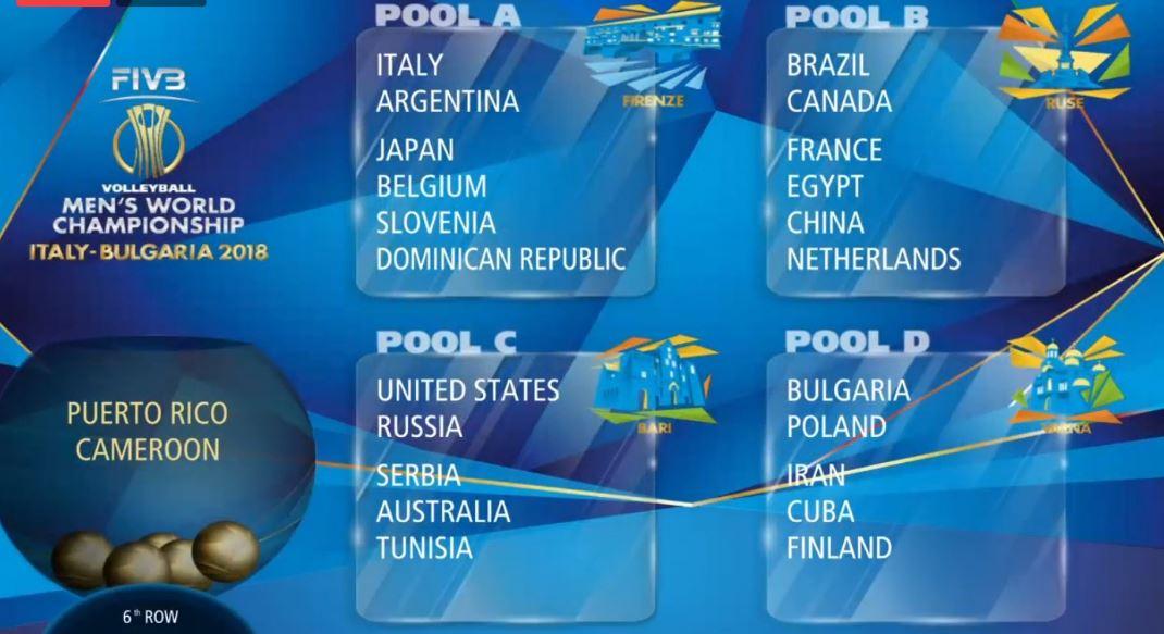 Brasil conhece adversários do Campeonato Mundial masculino