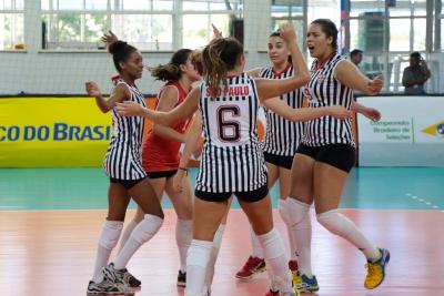 Santa Catarina, São Paulo e Rio Grande do Sul conseguem segunda vitória
