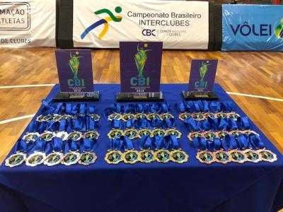 Minas Tênis Clube fica com o título em Uberlândia