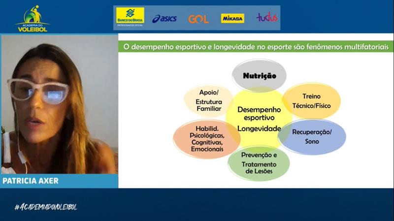 Seminário virtual aborda nutrição esportiva no desenvolvimento de jovens