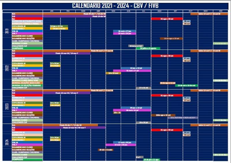 CBV amplia planejamento para melhor organização do calendário de clubes